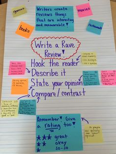 Opinion Writing: reviews