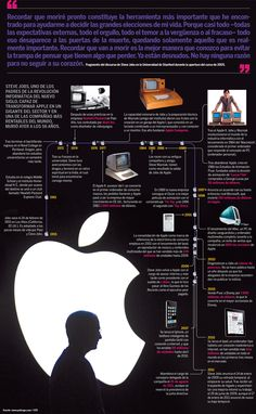 Steve Jobs #infografia -- like the apple/profile