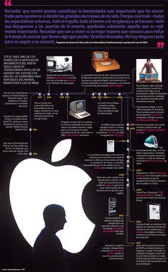 Steve Jobs #infografia