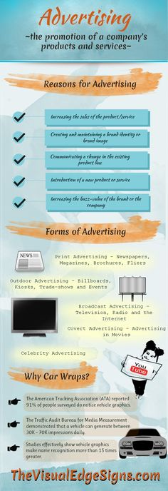 The infographic illustrate and tell the reason why people advertise, the different forms and types of advertising methods and the reason why you should pick and use car wraps advertising. Wrap Advertising, Advertising Methods, Advertising Industry, Marketing And Advertising, Email Marketing, Internet Marketing, Social Media Marketing, Buy Used Cars, Sign Company