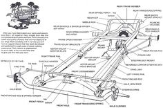 model t car plans Gallery