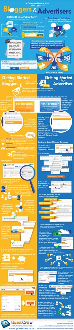 A Guide On How To Use Guest Crew For Bloggers And Advertisers #Infographic #Blogging #GuestPosting