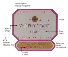 How To Read and Understand What's On An American Wine Label