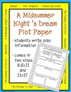 """A Midsummer Night's Dream"" by William Shakespeare Essay Sample"