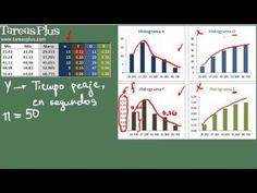 Histograma Variable Aleatoria Continua