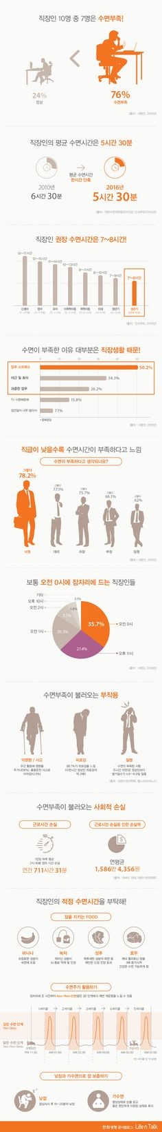 [Infographic] 직장인 수면부족에 관한 인포그래픽