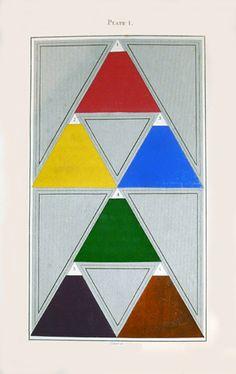 ༺༺༺♥Elles♥Heart♥Loves♥༺༺༺ ............♥Color Charts♥............ #Color #Chart #ColorChart #Inspiration #Design #Moodboard #Paint #Palette #Decorate #Art #Renovate ~ ♥Plate 1 - Nomenclature of Colours