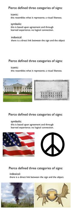 Here is a breakdown of Pierce's signs for semiotics. I thought it was interesting because it defined it and then gave an example of what each one was. http://semitopia.blogspot.com/2011/07/icon-index-and-symbols_8301.html