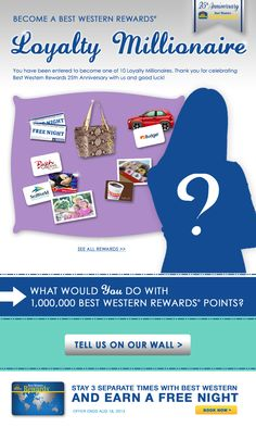 Become a Best Western Rewards Loyalty Millionaire!