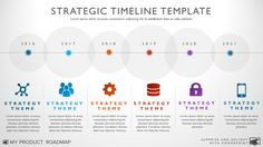 Timeline template for Powerpoint. Great project management tools to help you create a timeline to support your project plan. Chart Infographic, Infographics, Powerpoint Icon, Create A Timeline, Organizational Chart, Themes Themes, Business Presentation, Lorem Ipsum, Markers