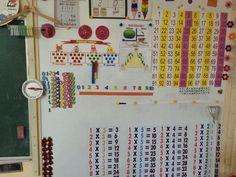 İşlevsel matematik panom