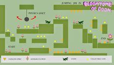 Kevin Whitmeyer Game Art Blog: Platformer Tutorial Level Design
