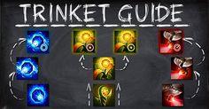 League of Legends Trinket System Guide #leagueoflegends