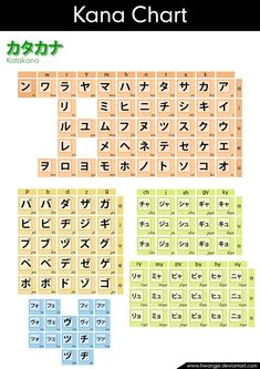 How To Write My Name In Hiragana Stroke To Real Words And Alien - The best estimate professional