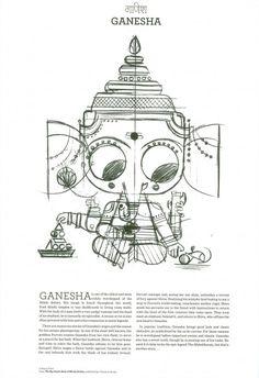 ganesh Sanjay Patel