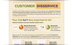 Customer Disservice [Infographic]