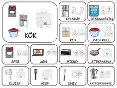 Teckenkartor Sign Language Book, Learn Swedish, Swedish Language, Learn English Grammar, Preschool Songs, Future Classroom, Learning, Words, Barn