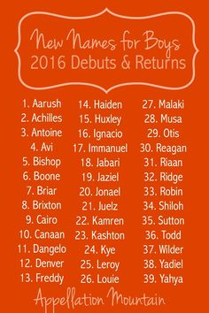 Here Are All The New Baby Names For Boys That Entered Or Returned To US