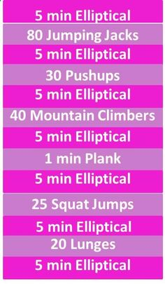 40 Minute Elliptical Circuit Workout Hiit Elliptical, Treadmill Workouts, At Home Workouts, Walking Workouts, Elliptical Exercises, Elliptical Machines, Beginner Workouts, Arm Exercises, Fitness Diet