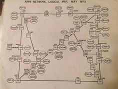 ARPANET map circa 19