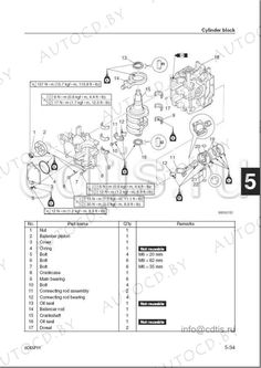 Инструкция по эксплуатации лодочный мотор