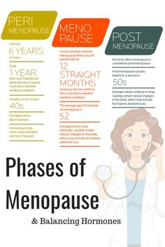 nutrition - There are 3 different phases to a menopausal period PeriMenopause, Menopause, PostMenopause A menopausal period can occur between your and mid There are many natural ways to soothe the uncomfortable symptoms of menopause Some sympto Menopause Signs, Menopause Diet, Menopause Relief, Pre Menopause Symptoms, Menopause Humor, Hot Flashes, Hormone Balancing, Health Tips, Blog