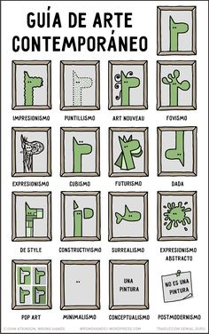 Modern Art Simplified, or when illustrator WrongHands is having fun explaining modern art with a single image, from Impressionism to Art Nouveau, t. Art Nouveau, Art Classroom, Art Plastique, Elementary Art, Teaching Art, Oeuvre D'art, Art Education, Art School, Abstract Expressionism
