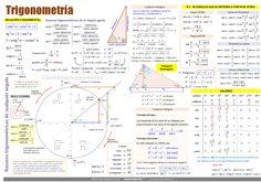 trigonometria formulas1a Calculus, Algebra, Maths Solutions, Math Tools, Math Formulas, School Information, Gernal Knowledge, Math About Me, Math Help