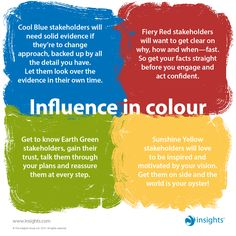If you need to influence key stakeholders, utilise your #colourmix to get it done Insights Discovery Carl Jung, Color Personality Test, Infp Personality, Insights Discovery, Training And Development, Career Development, Professional Development, Business Coach, Leadership Tips