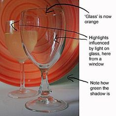 How to Paint Realistic Glass: A Photo Tutorial: Painting Glass: Influence of an Orange Background