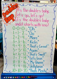 rhyming is a good way for children to remember