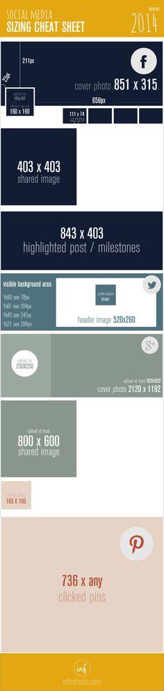 Alle Bildgrößen von sozialen Netzwerken für 2014