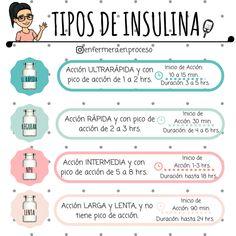 - TIPOS DE INSULINA - Inspirado en: Experiencias de un Técnico de Enfermería.