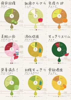"presentation for ""fresh juice bar"" « A-STUDY - 豆知識 Menu Design, Food Design, Fresh Juice Bar, Food Fresh, Food Menu, Bar Food, Illustrations And Posters, Health Diet, Health Care"