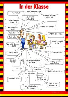 Willkommen auf Deutsch - Schule German Grammar, German Words, Classroom Commands, Study German, German Resources, Deutsch Language, German Language Learning, Teaching Aids, Foreign Languages