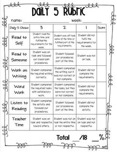 Daily 5 Assessment Rubric from R is for Reading on TeachersNotebook.com -  (1 page)