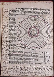 Johannes de Sacrobosco - Wikipedia, the free encyclopedia