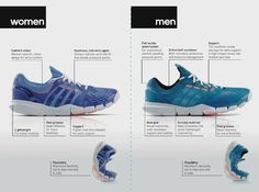 adidas product sheet - Google Search Pressure Points, Adidas Sneakers, Nike, Shoes, Women, Marketing, Google Search, Hair, Boots