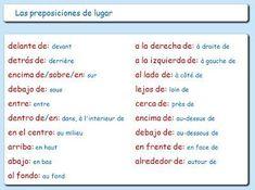 Les prépositions de lieu (ficha)