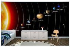 Resultado de imagem para decoração quarto sistema solar