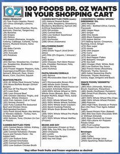 Dr Oz shopping cart list