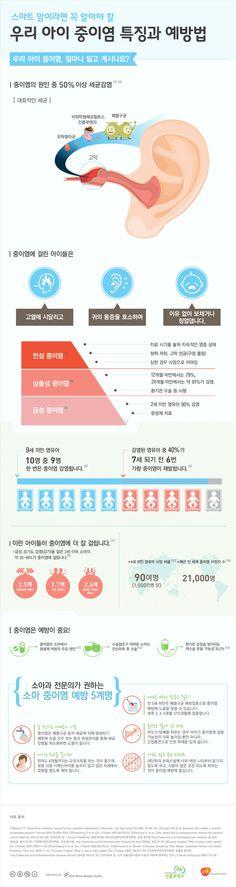 [Infographic] 스마트 맘이라면 꼭 알아야 할 '중이염 특징과 예방법'에 관한 인포그래픽