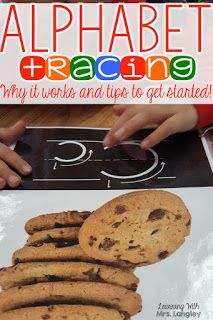 Find out how tracing