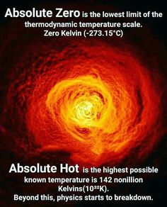 Physics Facts, Cool Science Facts, Quantum Physics, Fun Facts, Earth And Space Science, Science And Nature, Science And Technology, Quantum World, Theory Of Relativity