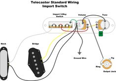 A wealth of guitar wiring diagrams.