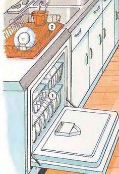 1. dishwasher 2. dish drainer