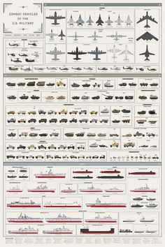 Combat Vehicles of the U.S. Military Infographic. Topic: war ship, battle tanks, soldier, army, armed forces, usa