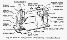 Progress is fine, but it's gone on for too long.: Know your Phoenix sewing machine Sewing Machine Drawing, Sewing Machine Repair, Sewing Machine Parts, Rainy Day Drawing, Tailoring Classes, Cross Drawing, Sewing Class, Sewing Basics, Vintage Sewing Machines