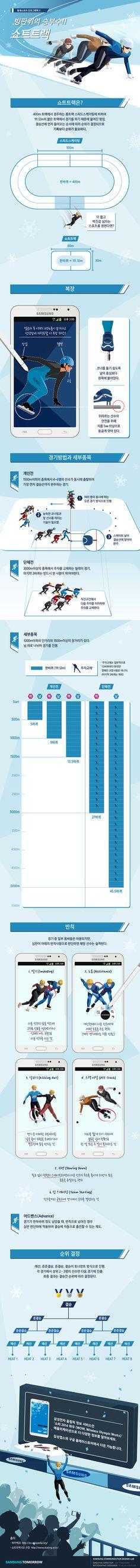 [Infographic] '빙판 위의 승부수!' 쇼트트랙에 관한 인포그래픽