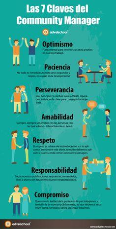 Las 7 claves del Community Manager #infografia #infographic #socialmedia